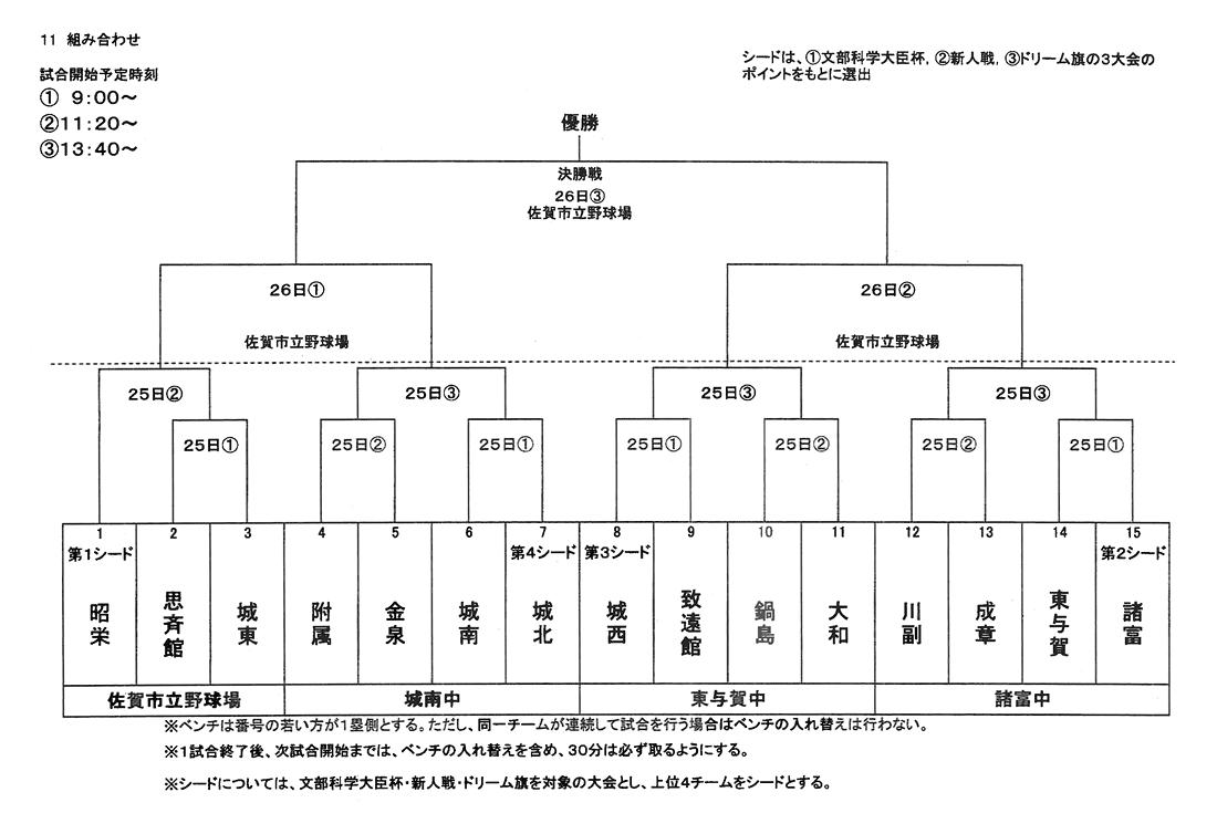 テレビ 佐賀